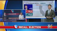 CBS New Conducts Exit Poll On Recall As Polls Close