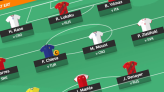 Euro 2020 fantasy football: 20 players to pick in your squad this summer