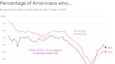 More virus, more risk, more social distancing