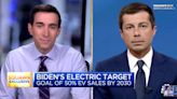 Tesla's absence from White House EV event sidestepped in Pete Buttigieg interview