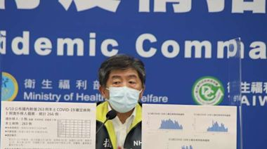 確診數再創新低!陳時中:增107例新冠肺炎本土病例、11死