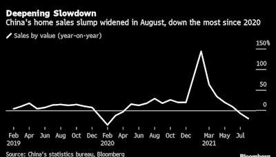 恆大及整頓房產業下 中國幾個城市土地拍賣不冷不熱 房價或陷熊市