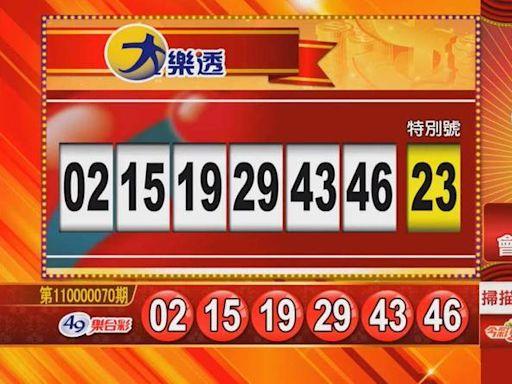 7/30 大樂透、雙贏彩、今彩539 開獎囉!