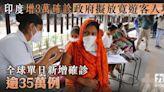 印度增3萬確診 政府擬放寬遊客入境 全球單日新增確診逾35萬例