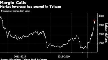 槓桿投資者被迫出售、期權到期 助推台灣股市崩盤