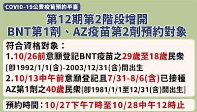 快新聞/第12輪2階段再加開AZ、BNT! 合計24.8萬人今晚7時起搶預約