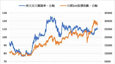 《日股》美股創新高激勵 日經225指數上漲0.49%