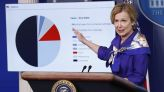 Trump peddled misleading COVID-19 charts to the public: Dr. Birx