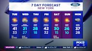 Mostly sunny, breezy Tuesday before temps drop Wednesday