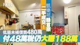 【直擊單位】凱樂苑錄首宗二手成交!低層未補價賣480萬 付48萬稅仍大賺188萬 - 香港經濟日報 - 地產站 - 二手住宅 - 資助房屋成交