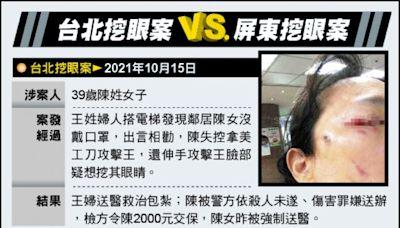 自由日日shoot》台北版/殺20刀挖眼竟2千交保 社會安全網又破了?