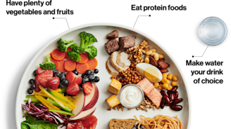 Canada's Food Guide will now focus on more than just food