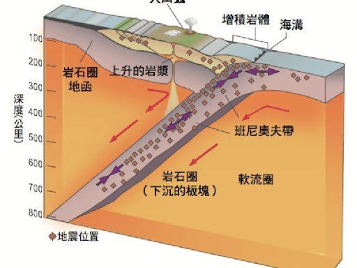 隱沒帶地震搖好大 學者揭震後檢視重點
