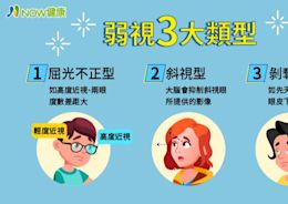 孩童單側視力不佳即為弱視 常見的類型有這3種