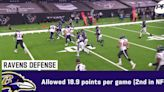 PFF 2021 NFL Draft needs: Baltimore Ravens