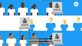 How young poll workers may save Americans from Election Day chaos