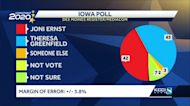 KCCI political analyst looks at Iowa Poll results