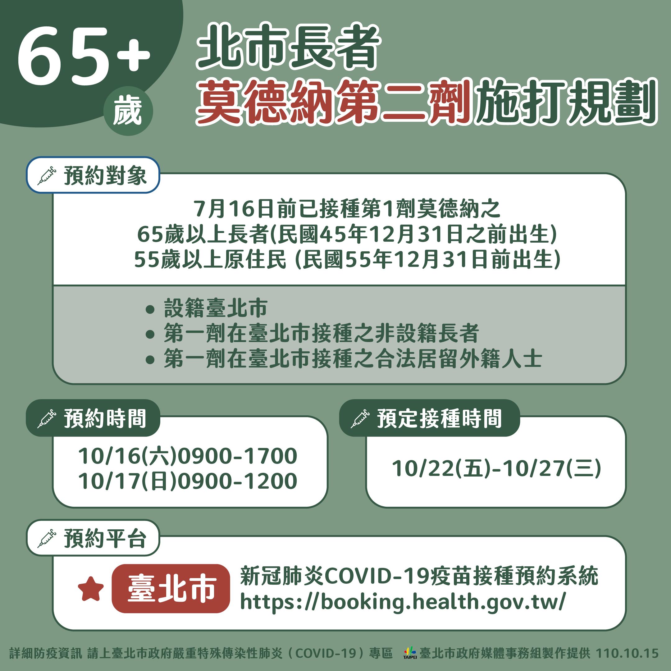 台北市預約系統