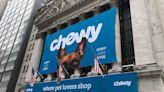Market Recap With Jim Cramer: Chewy, Corsair and Chevron