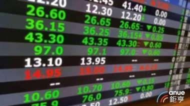 〈台股盤後〉航運股爆量跳水殺 跌百點後收斂守住17300點