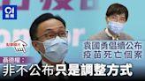 袁國勇倡政府續公布疫苗死亡事件 聶德權:非不公布只是調整方式