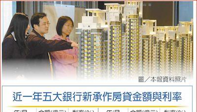 五大行新房貸 9月利率創低 - A9 金融稅務 - 20211023 - 工商時報