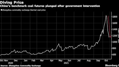 中國據悉計畫限制動力煤價格 以緩解電力短缺