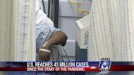Report: U.S. tops 43 million COVID-19 cases