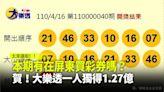 大樂透開獎 頭獎1.27億獎落屏東 一注獨得-台視新聞網