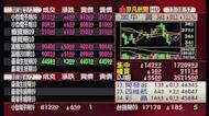 5分鐘看台股/2021/08/27收盤最前線
