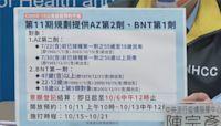 第11輪疫苗意願登記 提供AZ第二劑.BNT第一劑