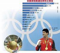 Image courtesy of chinatimes.com