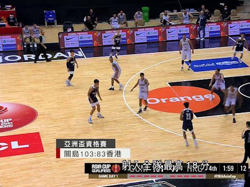 亞洲盃籃球資格賽 關島103:83香港