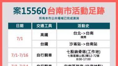台南連24日無本土新冠 北市確診個案足跡遍及七股、佳里、安南