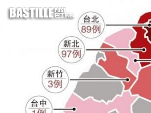 台灣疫情逐漸升溫 拖累經濟增長 | 兩岸