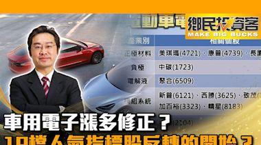 【有影】股市/車用電子漲多修正?19檔人氣指標股「反轉」的開始?|鄉民投資客