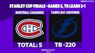 Betting: Canadiens vs. Lightning | July 7