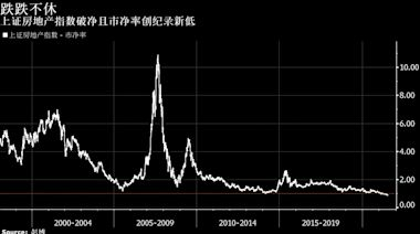 一周市場回顧:中概股血流成河;中美關係摩擦不斷;歐央行鴿聲嘹亮