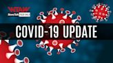 Brazos County Health District Coronavirus Update, September 18 - WTAW | 1620AM & 94.5FM