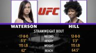 Mad Bets: UFC Waterson vs. Hill Betting Odds