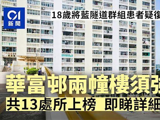 強制檢測大廈|華富邨兩座樓等13處上榜 屯門德榮工廈全幢檢