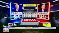 Fox News projects Trump to win Iowa, Joni Ernst to hold Senate seat