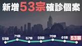 【本港疫情】本港增53宗確診個案 政府擴大強檢測範圍