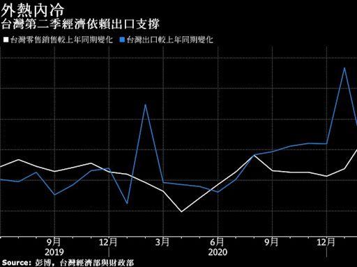 台灣GDP前瞻:疫情衝擊下第二季成長率料仍具韌性 熱出口支撐冷內需