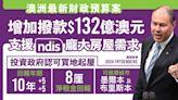 信報專題-- 【利安特約】澳洲政府撥款支持NDIS買地起屋 投資者可享8%淨租金回報及10年承租期