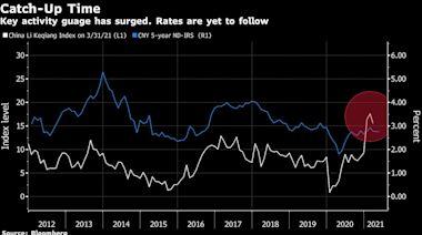 流動性料將趨緊 中國債市逼近「壓力點」
