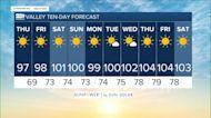 23ABC Weather: Thursday, August 5, 2021
