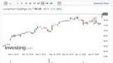 〈財報〉Lumentum營收、獲利優預期 盤中大漲逾11%創歷史新高