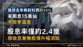 匯控去年稅前利潤跌34%|末期息15美仙|股息率僅約2.4厘 想收息兼賺股價升幅須知