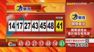6/22 大樂透、雙贏彩、今彩539 開獎囉!